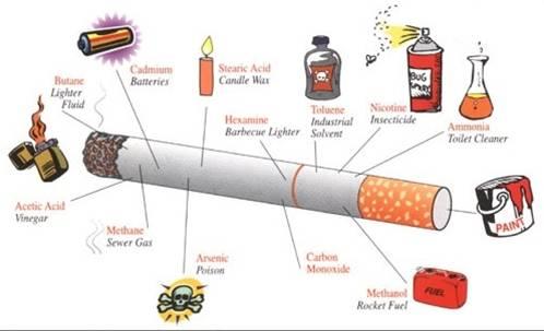cigarette-poisons
